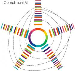 Cover art for soprano sax part from Compliment Air