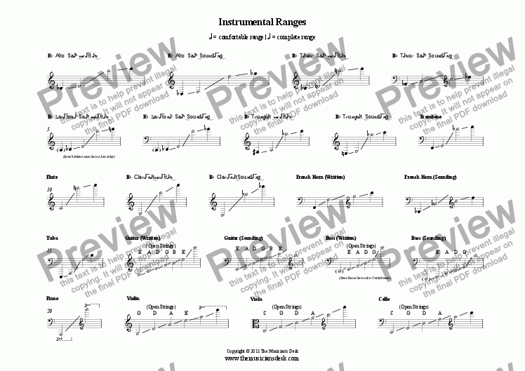 page one of Instrumental Ranges