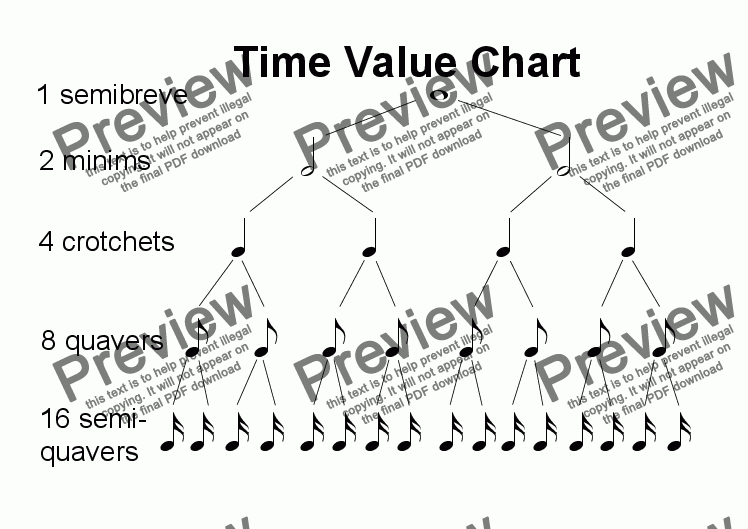 page one of Helpsheet: Time Value Chart (English)ASALTTEXT