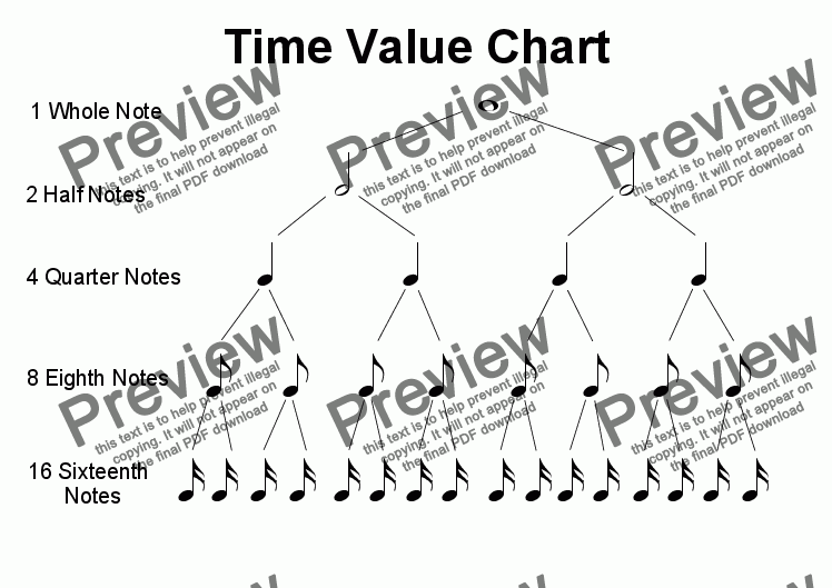 Helpsheet: Time Value Chart (American) for Worksheets by Kevin Fairless -  Sheet Music PDF file to download
