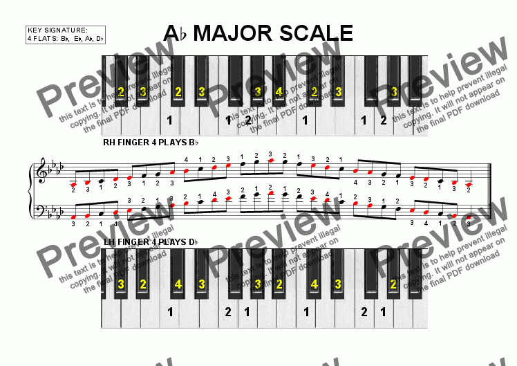 page one of A Flat Major Scale