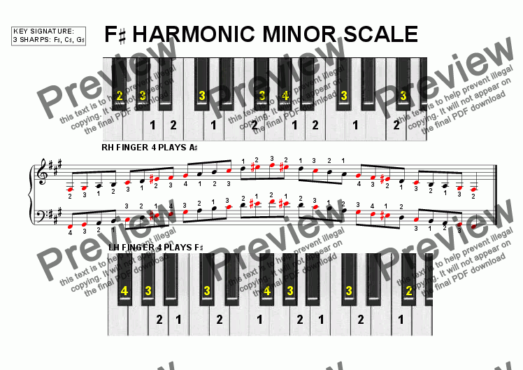 page one of F Sharp Harmonic Minor Scale