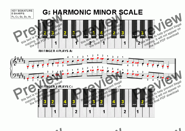 page one of G Sharp Harmonic Minor Scale