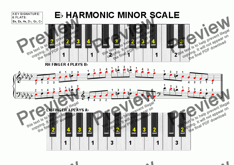 page one of E Flat Harmonic Minor Scale